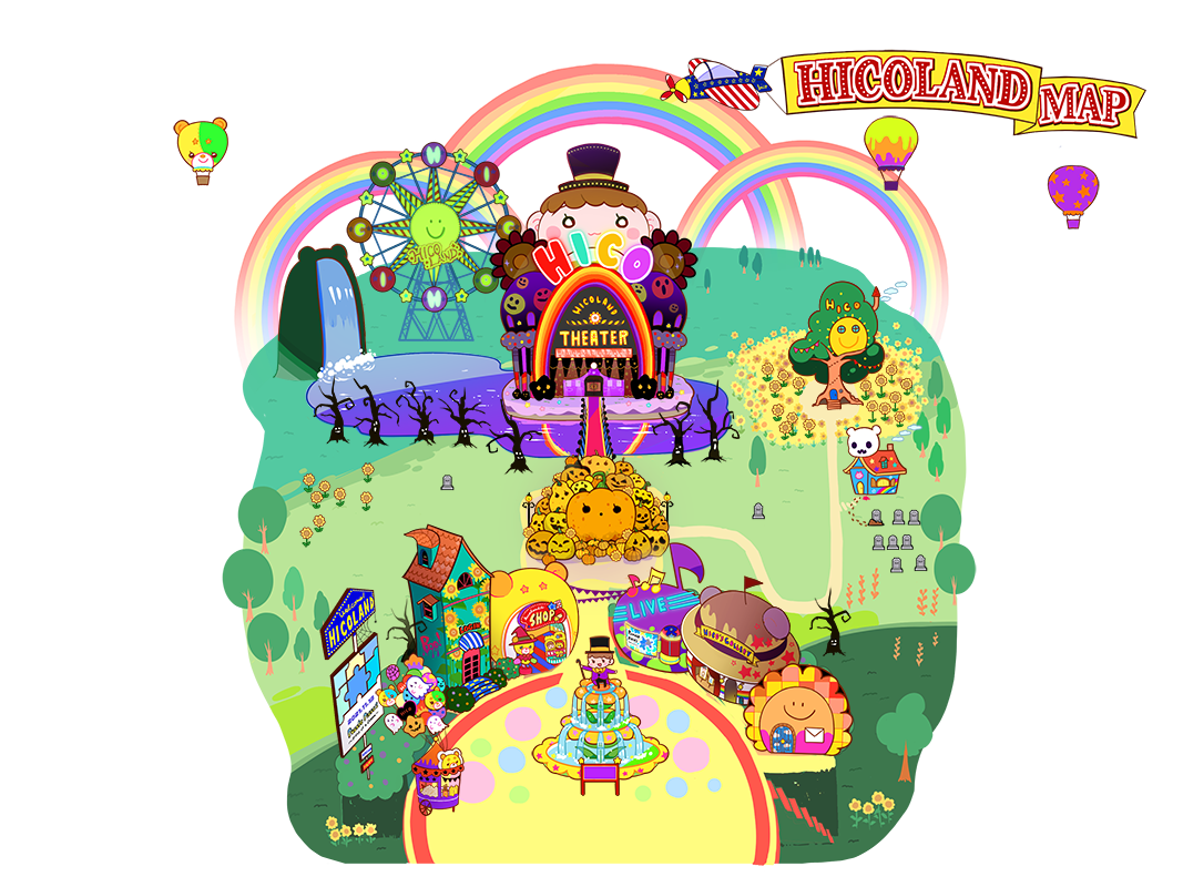 HICOLAND